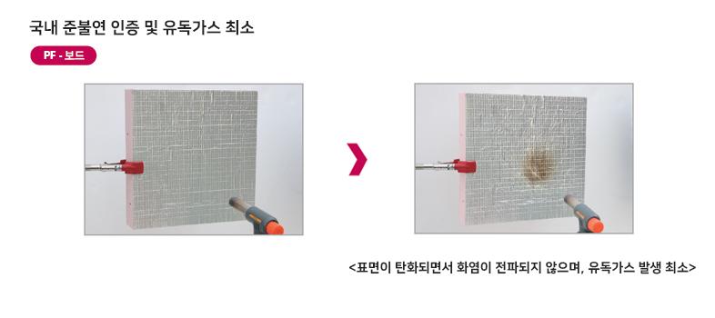 메뉴_PF보드-내화성능.png